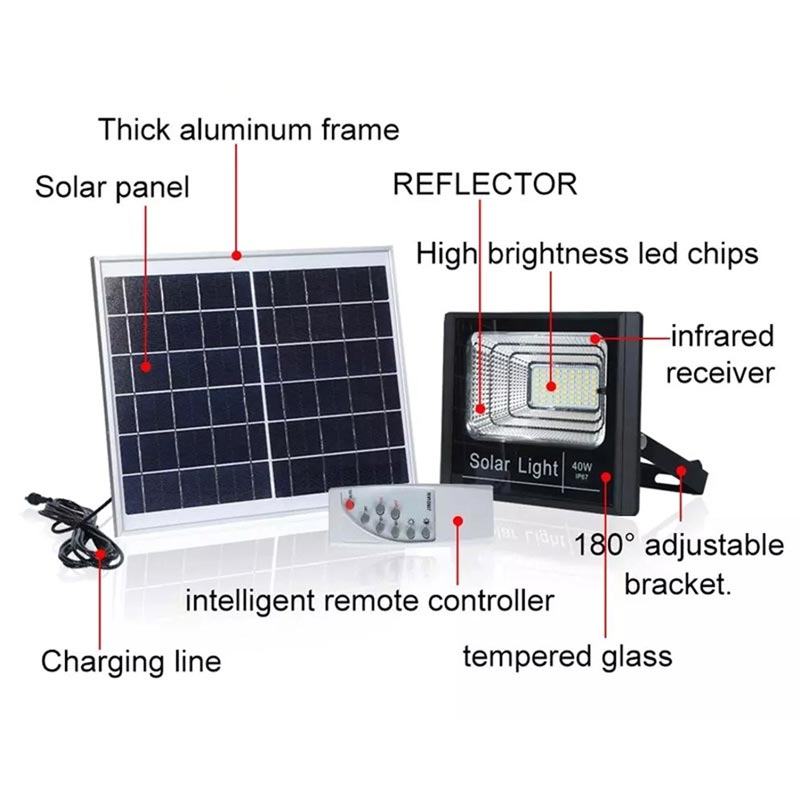 LED Solar Powered 40 Watt High Output Flood Light with Solar Panel, Dimmable Dusk to Dawn On Off Sensor, IP67, ID-954