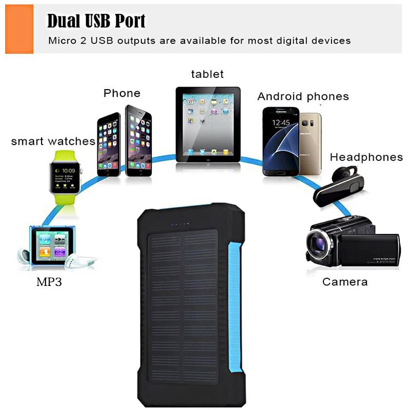 Solar Device Charger Dual Port USB
